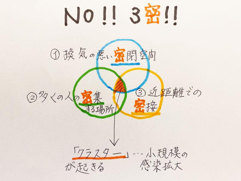NO!!3密